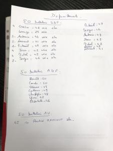 13 résultats